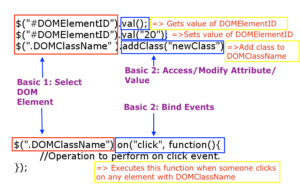 jQuery Basics